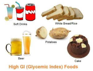 High-Glycemic-Index-food-list-300x229